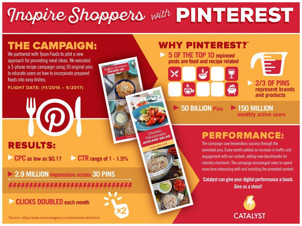 pinterest-infographic06-01