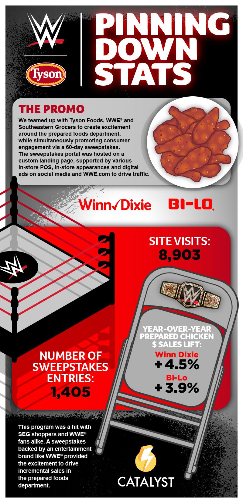 infographicsegwwe